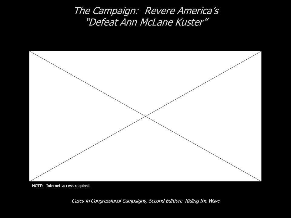 Cases in Congressional Campaigns, Second Edition: Riding the Wave The Campaign: Revere America's Defeat Ann McLane Kuster NOTE: Internet access required.