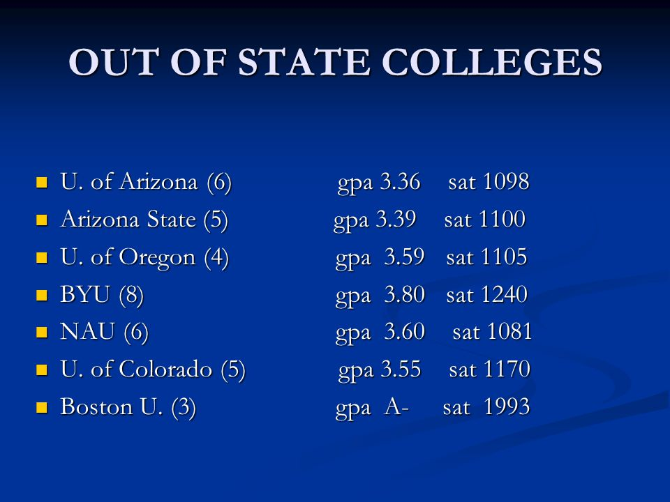 OUT OF STATE COLLEGES U. of Arizona (6) gpa 3.36 sat 1098 U.