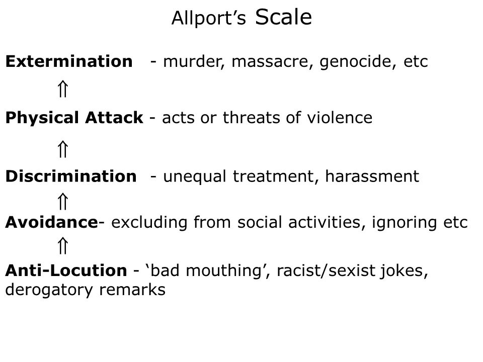 Allport's Scale Anti-Locution - 'bad mouthing', racist/sexist jokes, derogatory remarks Avoidance- excluding from social activities, ignoring etc Discrimination - unequal treatment, harassment Physical Attack - acts or threats of violence Extermination - murder, massacre, genocide, etc    