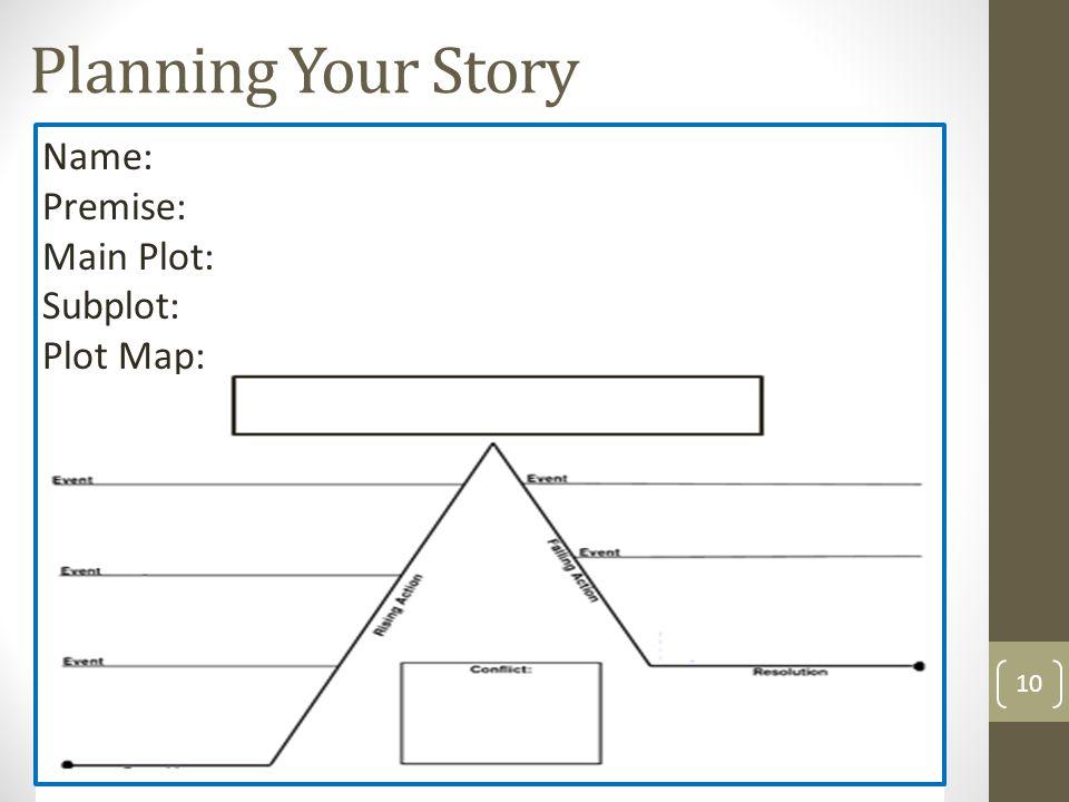 Planning Your Story Name: Premise: Main Plot: Subplot: Plot Map: 10