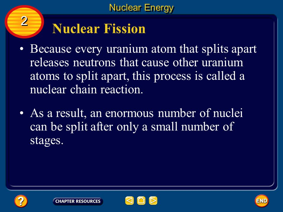 Nuclear Energy Nuclear Fission When a neutron strikes the nucleus of a U-235 atom, the nucleus splits apart into two smaller nuclei. In the process tw