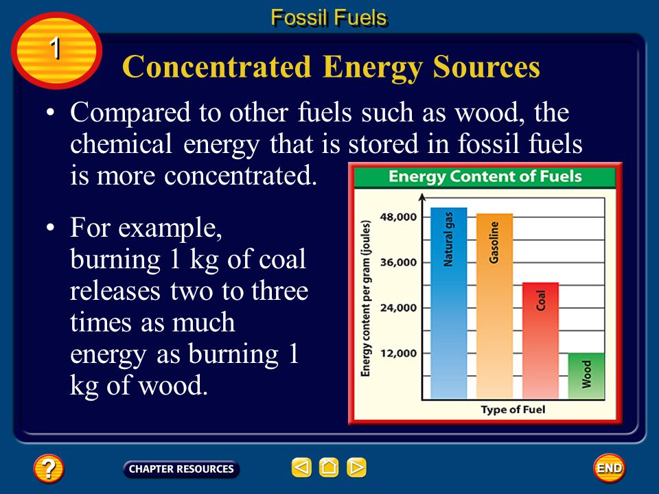 Compared to other fuels such as wood, the chemical energy that is stored in fossil fuels is more concentrated.