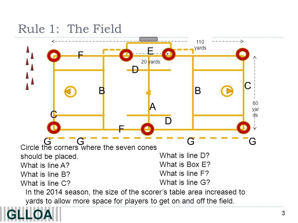 24 RULE 5 Technical Fouls