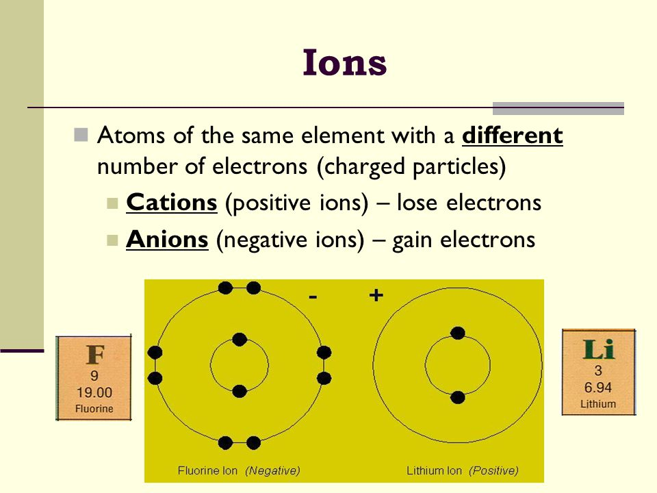 Ions Atoms of the same element with a different number of electrons (charged particles) Cations (positive ions) – lose electrons Anions (negative ions