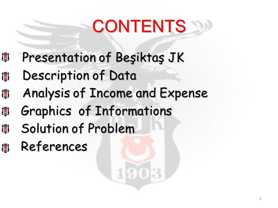 CONTENTS Presentation of Beşiktaş JK Description of Data Description of Data Analysis of Income and Expense Analysis of Income and Expense Graphics of Informations Graphics of Informations Solution of Problem Solution of Problem References References 2