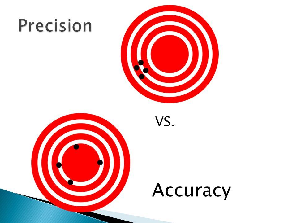 VS. Accuracy