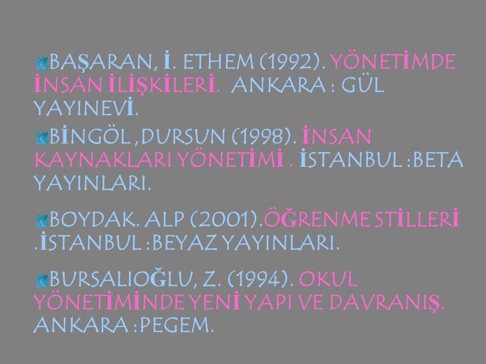 ALLAN, JANE (1999). ZAMAN YÖNET İ M İ. İ STANBUL:HAYAT YAYINLARI.