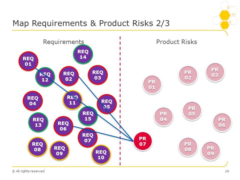19© All rights reserved REQ 14 REQ 14 REQ 11 REQ 11 REQ 12 REQ 12 REQ 13 REQ 13 REQ 15 REQ 15 Requirements Map Requirements & Product Risks 2/3 Produc