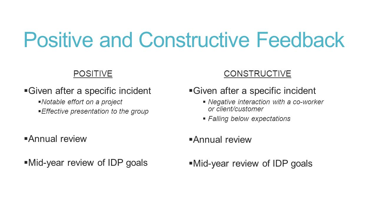 Positive and Constructive Feedback POSITIVE  Given after a specific incident  Notable effort on a project  Effective presentation to the group  Annual review  Mid-year review of IDP goals CONSTRUCTIVE  Given after a specific incident  Negative interaction with a co-worker or client/customer  Falling below expectations  Annual review  Mid-year review of IDP goals