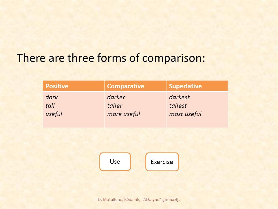 There are three forms of comparison: D. Matulienė, Kėdainių