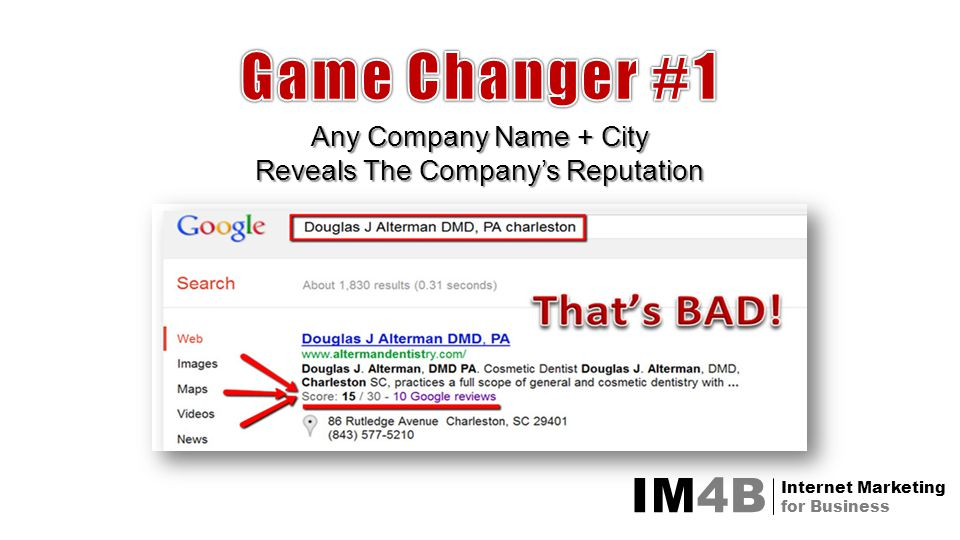 IM4B Internet Marketing for Business Any Company Name + City Reveals The Company's Reputation