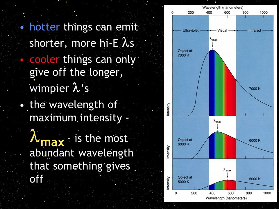 here is the spectrum of Arcturus, taken 6 months apart why the blueshift and then the redshift??.