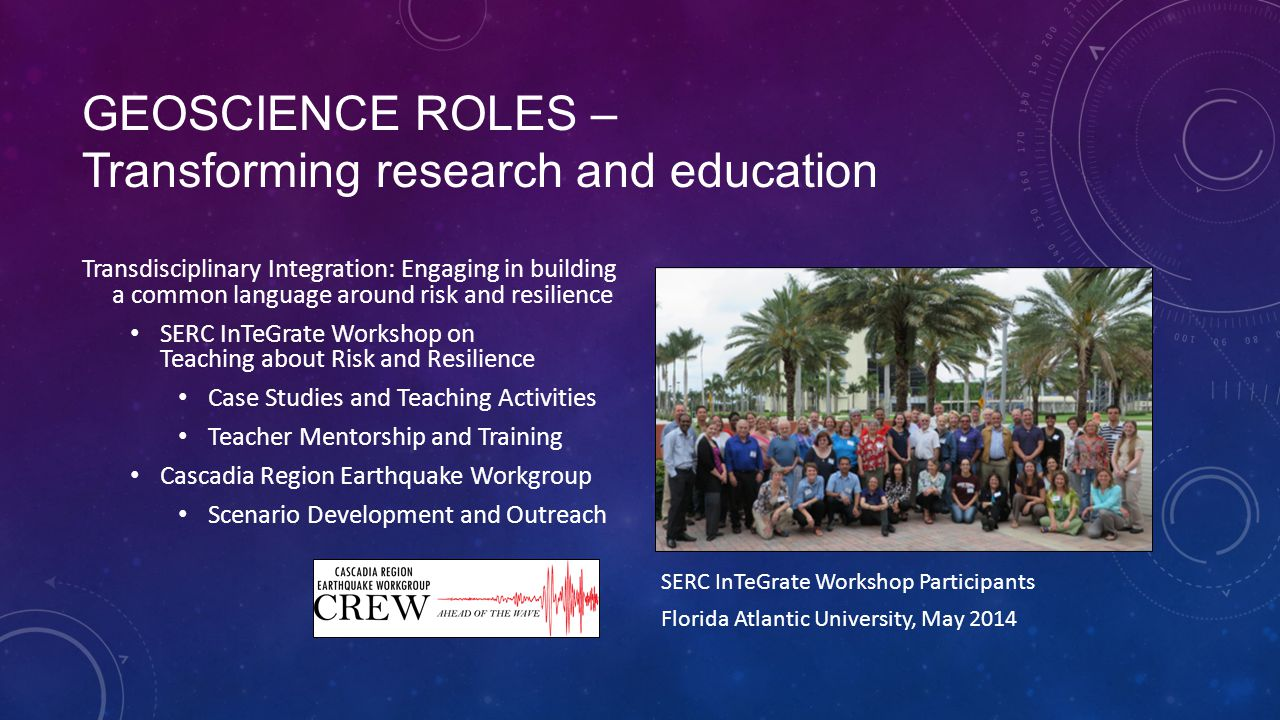GEOSCIENCE ROLES – Transforming research and education Transdisciplinary Integration: Engaging in building a common language around risk and resilience SERC InTeGrate Workshop on Teaching about Risk and Resilience Case Studies and Teaching Activities Teacher Mentorship and Training Cascadia Region Earthquake Workgroup Scenario Development and Outreach SERC InTeGrate Workshop Participants Florida Atlantic University, May 2014