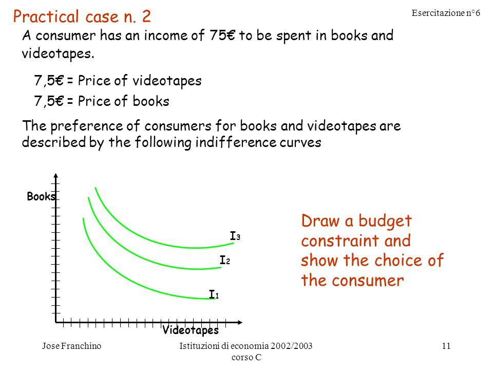 Esercitazione n°6 Jose FranchinoIstituzioni di economia 2002/2003 corso C 11 Practical case n. 2 A consumer has an income of 75€ to be spent in books