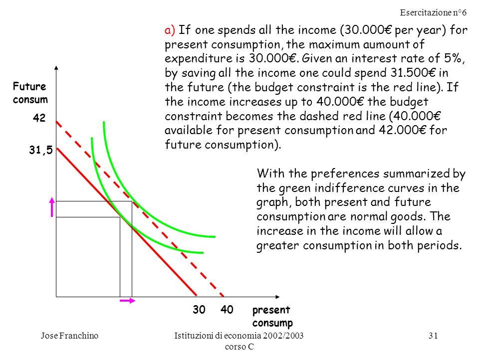 Esercitazione n°6 Jose FranchinoIstituzioni di economia 2002/2003 corso C 31 a) If one spends all the income (30.000€ per year) for present consumption, the maximum aumount of expenditure is 30.000€.