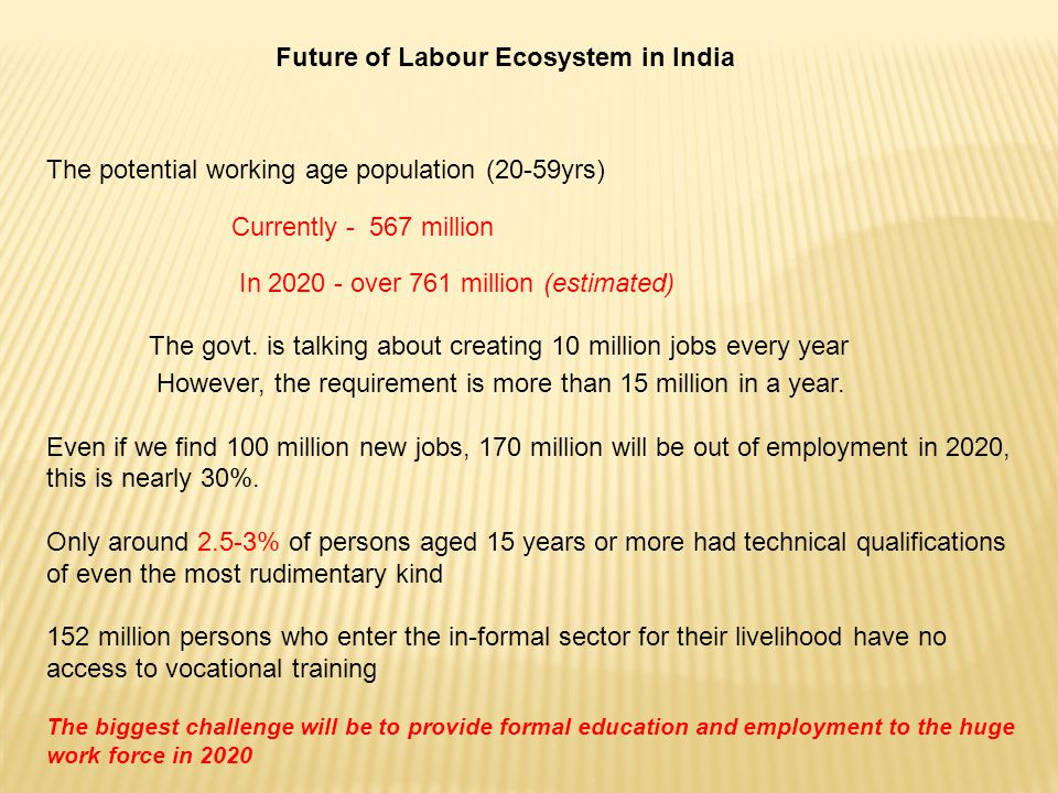 Future of Labour Ecosystem in India The potential working age population (20-59yrs) Currently - 567 million In 2020 - over 761 million (estimated) The govt.
