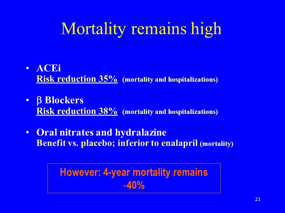 21 Mortality remains high ACEi Risk reduction 35% (mortality and hospitalizations)  Blockers Risk reduction 38% (mortality and hospitalizations) Oral