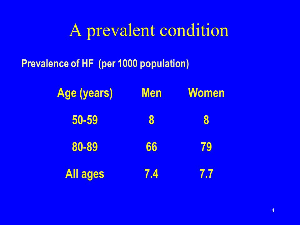4 A prevalent condition Prevalence of HF (per 1000 population) Age (years) 50-59 80-89 All ages Men 8 66 7.4 Women 8 79 7.7