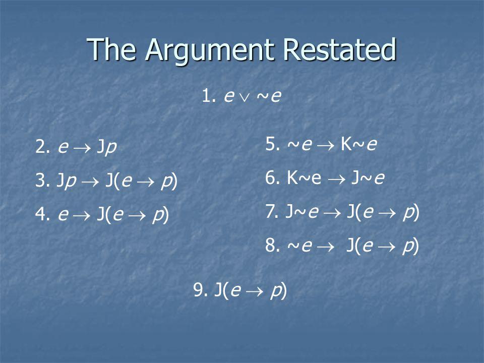 1. e  ~e 2. e  Jp 3. Jp  J(e  p) 4. e  J(e  p) 5. ~e  K~e 6. K~e  J~e 7. J~e  J(e  p) 8. ~e  J(e  p) 9. J(e  p) The Argument Restated
