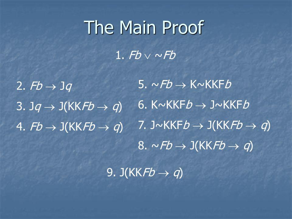 1. Fb  ~Fb 2. Fb  Jq 3. Jq  J(KKFb  q) 4. Fb  J(KKFb  q) 5. ~Fb  K~KKFb 6. K~KKFb  J~KKFb 7. J~KKFb  J(KKFb  q) 8. ~Fb  J(KKFb  q) 9. J(KK