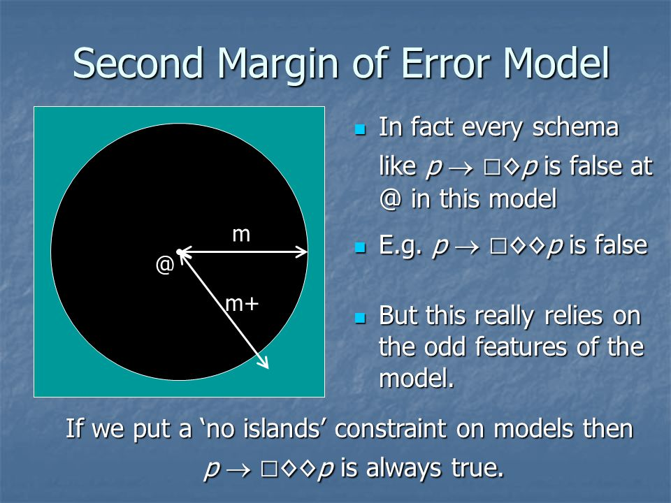 Second Margin of Error Model m @ m+ In fact every schema like p  □ ◊p is false at @ in this model In fact every schema like p  □ ◊p is false at @ in this model E.g.