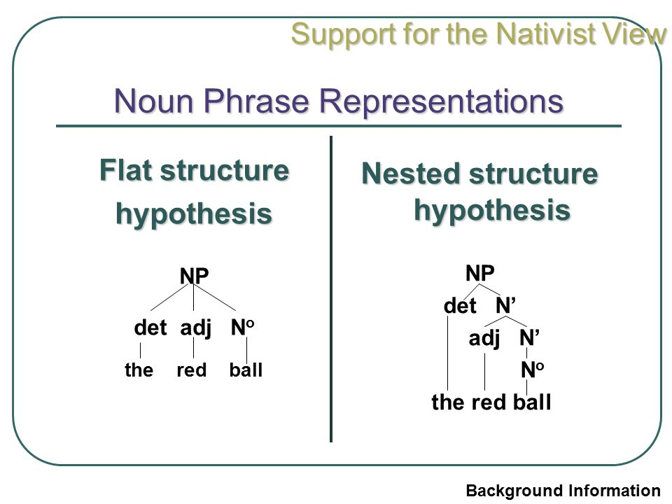 Noun Phrase Representations Flat structure hypothesis NP det adj N o the red ball Nested structure hypothesis NP det N' adj N' N o the red ball Backgr