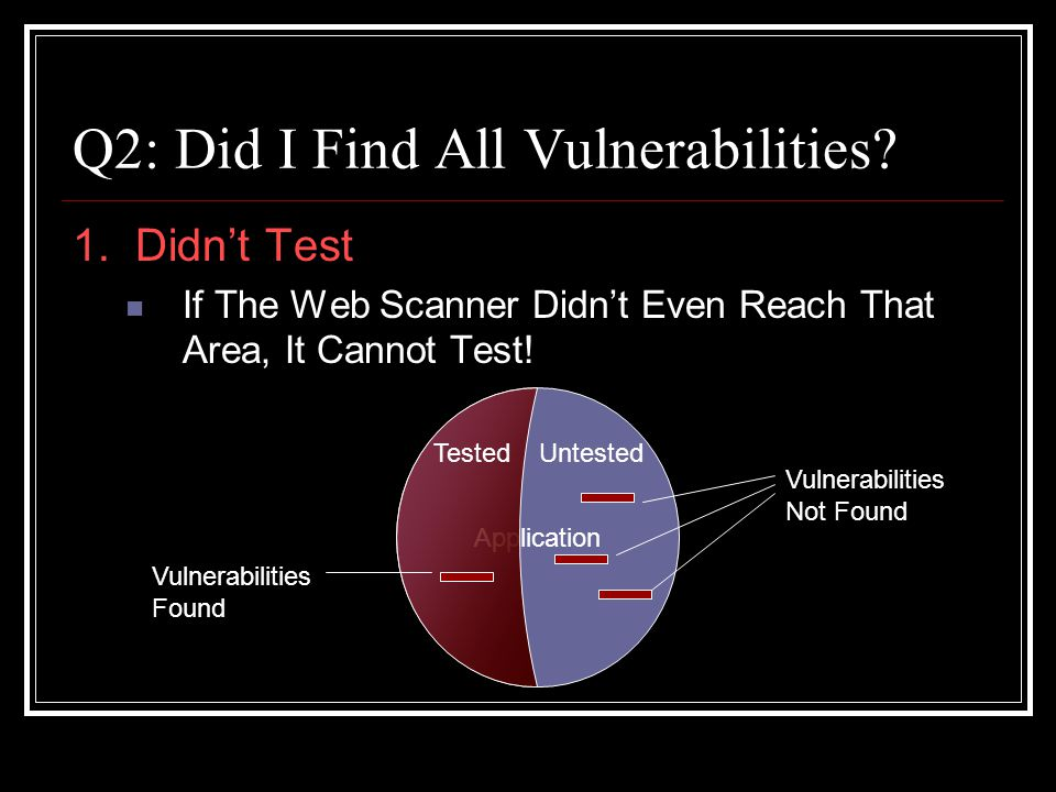 Q2: Did I Find All Vulnerabilities. 1.