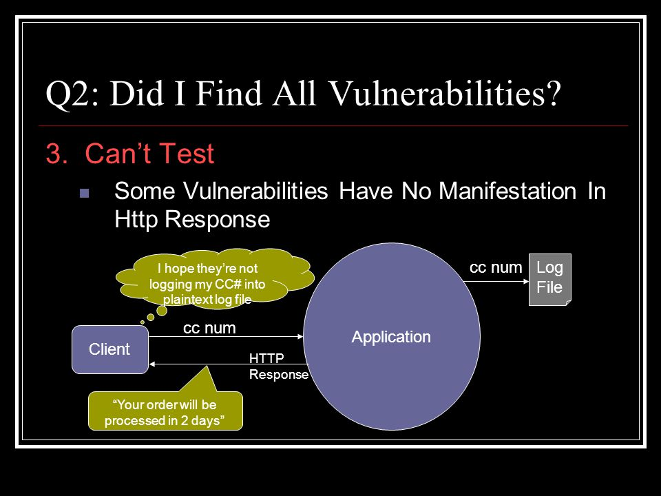 Q2: Did I Find All Vulnerabilities. 3.