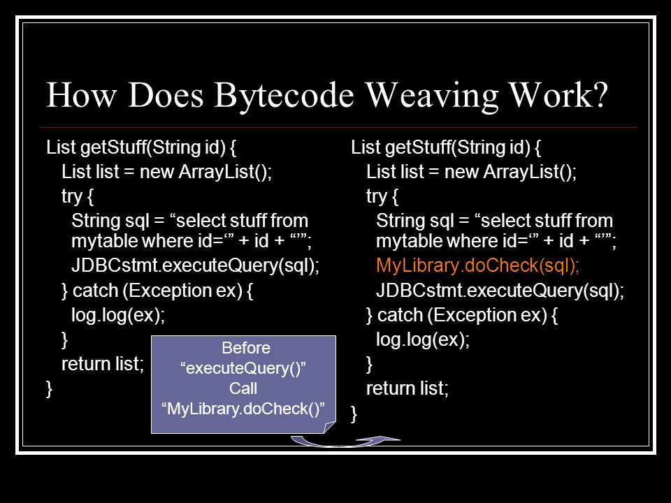 How Does Bytecode Weaving Work.