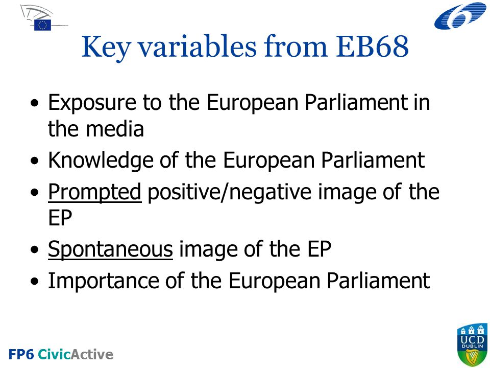Key variables from EB68 Exposure to the European Parliament in the media Knowledge of the European Parliament Prompted positive/negative image of the