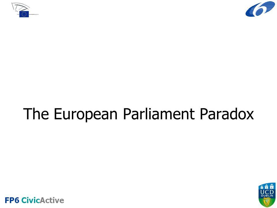 The European Parliament Paradox FP6 CivicActive