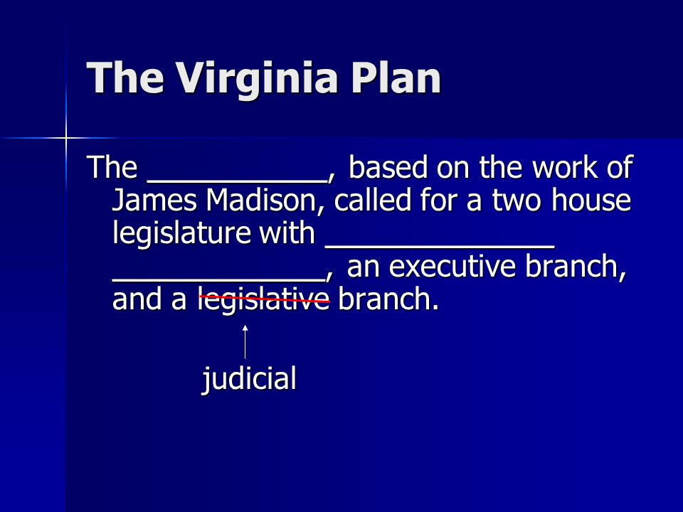 The Virginia Plan The ___________, based on the work of James Madison, called for a two house legislature with ______________ _____________, an execut