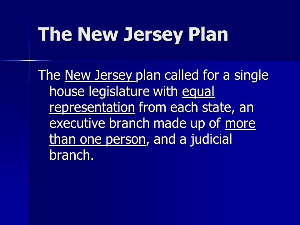 The New Jersey Plan The New Jersey plan called for a single house legislature with equal representation from each state, an executive branch made up o