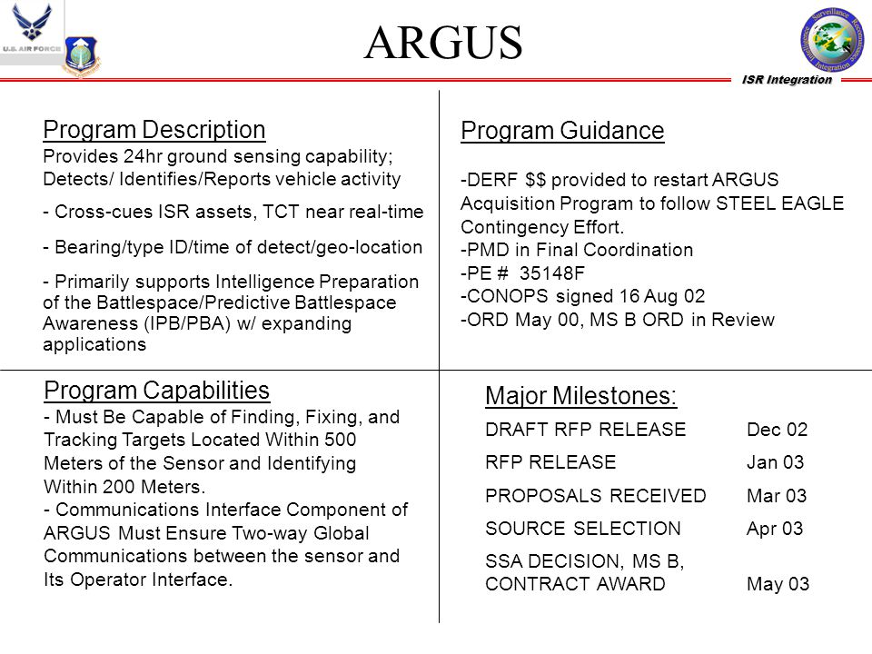 ISR Integration ARGUS Program Description Provides 24hr ground sensing capability; Detects/ Identifies/Reports vehicle activity - Cross-cues ISR asset