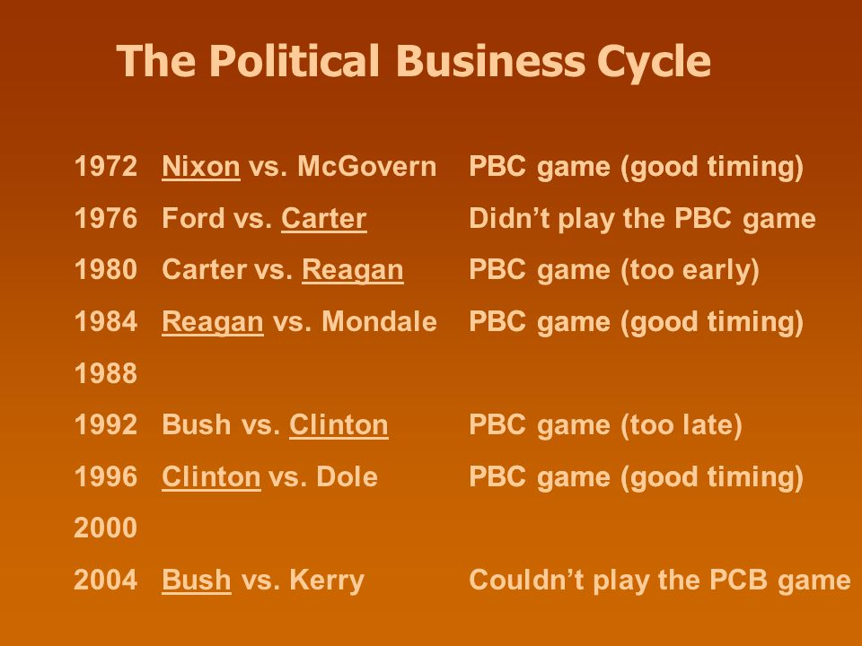 PBC game (good timing) The Political Business Cycle 1972 Nixon vs. McGovern 1976 Ford vs. Carter 1980 Carter vs. Reagan 1984 Reagan vs. Mondale 1988 1
