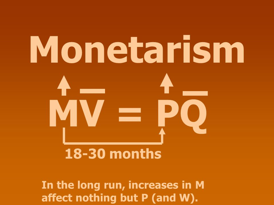 Monetarism MV = PQ 18-30 months In the long run, increases in M affect nothing but P (and W).
