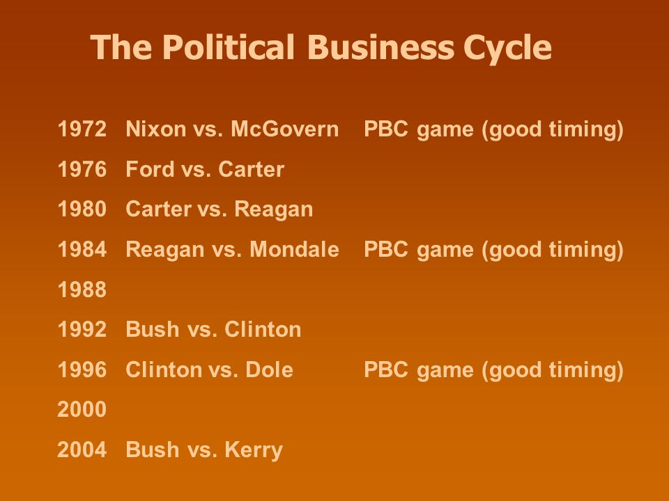 The Political Business Cycle 1972 Nixon vs. McGovern 1976 Ford vs. Carter 1980 Carter vs. Reagan 1984 Reagan vs. Mondale 1988 1992 Bush vs. Clinton 19