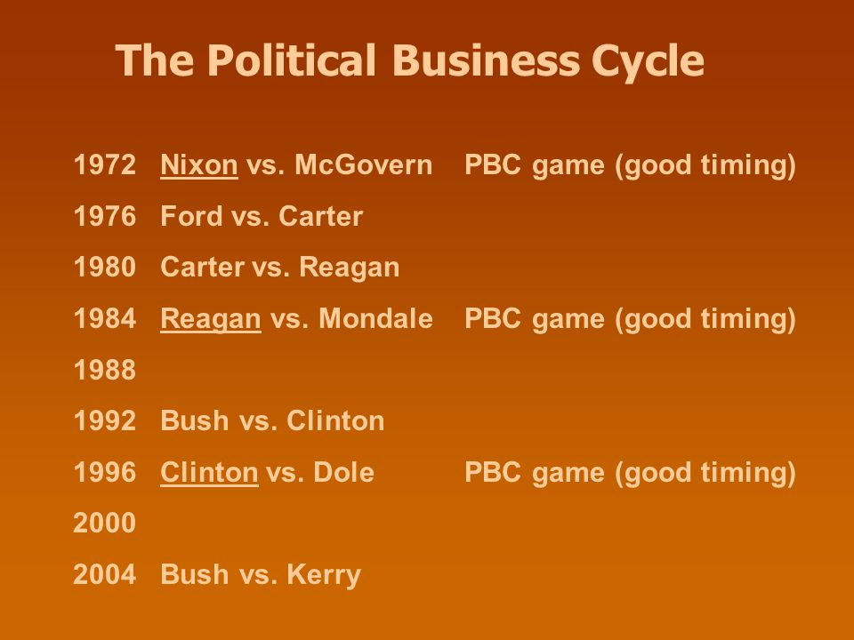 The Political Business Cycle 1972 Nixon vs.McGovern 1976 Ford vs.