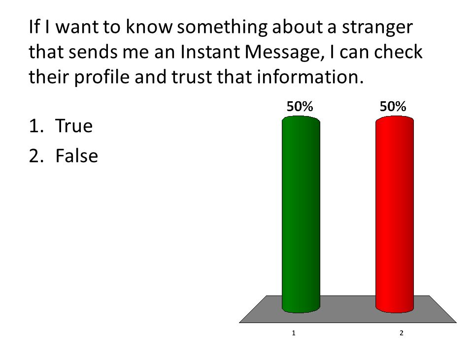 If I want to know something about a stranger that sends me an Instant Message, I can check their profile and trust that information. 1.True 2.False