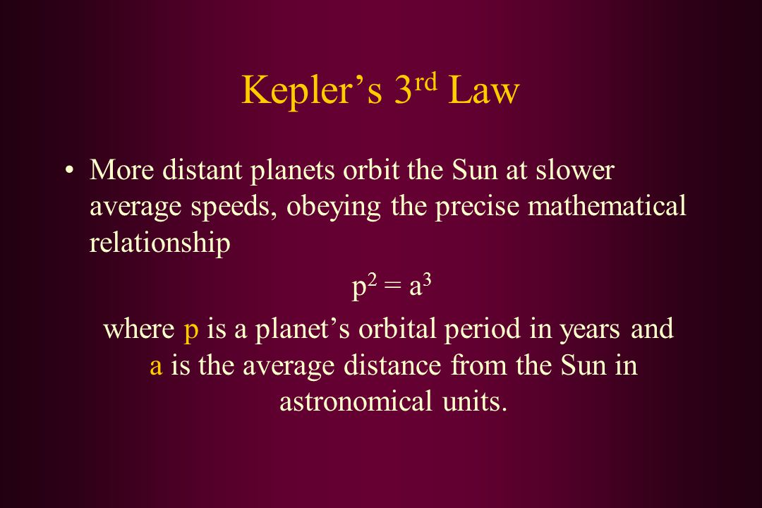 Kepler's 3 rd Law More distant planets orbit the Sun at slower average speeds, obeying the precise mathematical relationship p 2 = a 3 where p is a planet's orbital period in years and a is the average distance from the Sun in astronomical units.