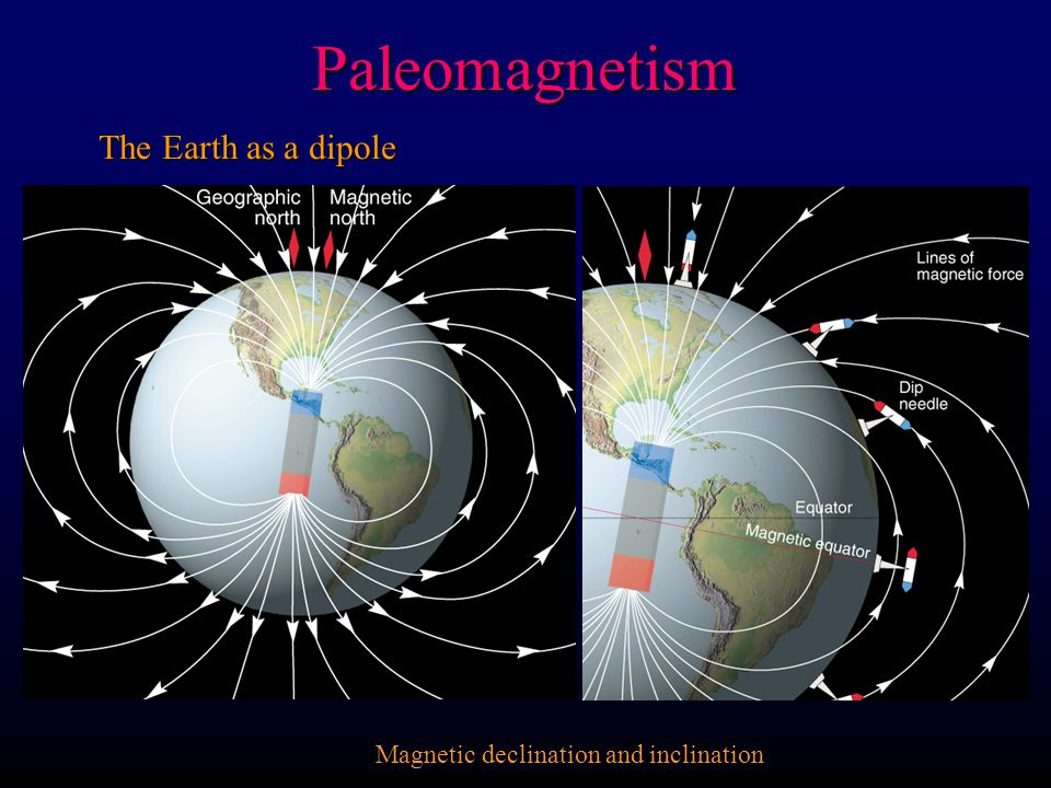 Paleomagnetism The Earth as a dipole Magnetic declination and inclination