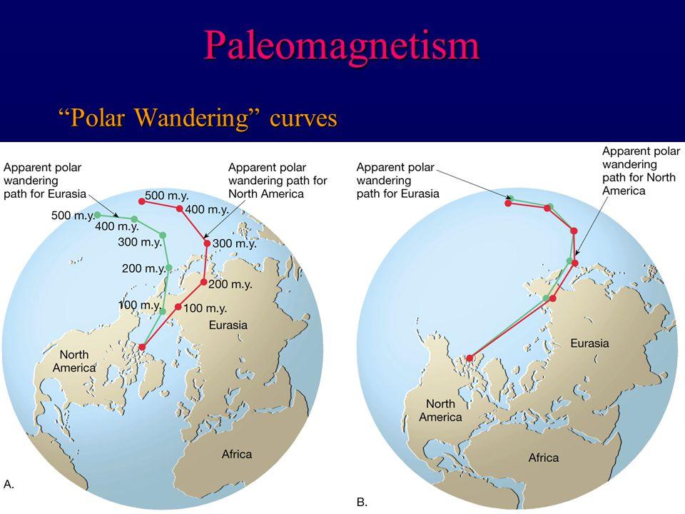 Paleomagnetism Polar Wandering curves