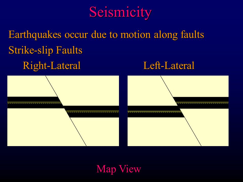 Seismicity Earthquakes occur due to motion along faults Strike-slip Faults Right-Lateral Left-Lateral Right-Lateral Left-Lateral Map View