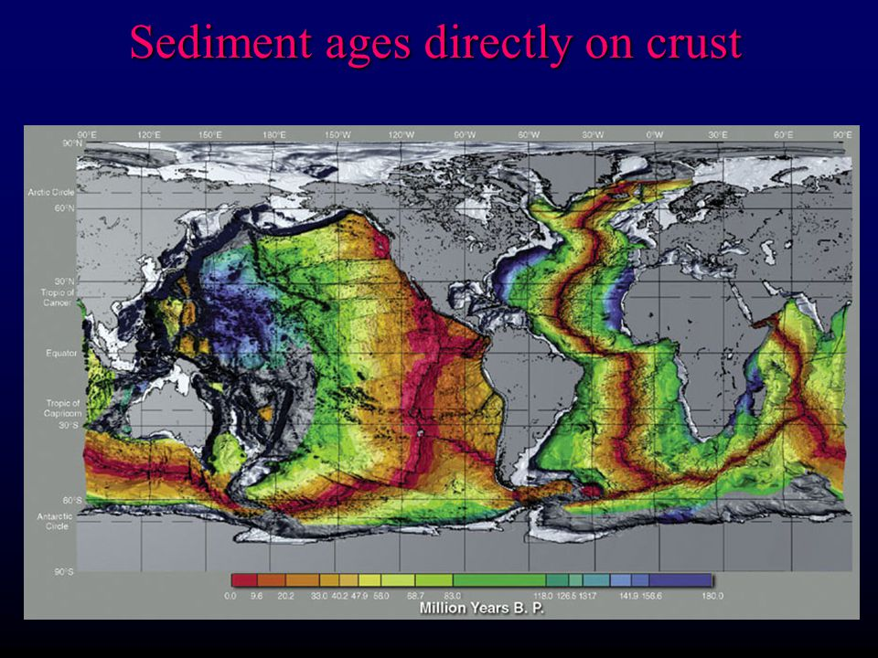 Sediment ages directly on crust