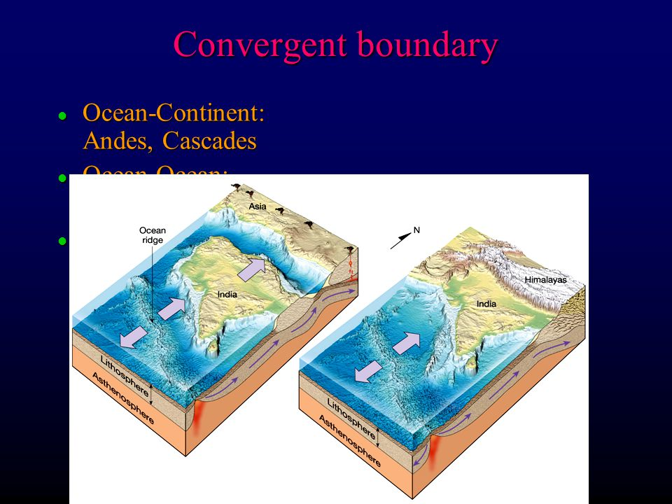 Convergent boundary l Ocean-Continent: Andes, Cascades l Ocean-Ocean: Aleutians, Japan l Continent-Continent: Himalaya, Alps