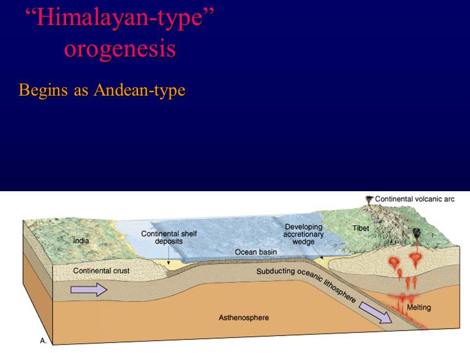 Himalayan-type orogenesis Begins as Andean-type