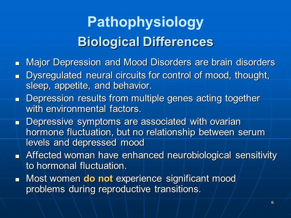 47 Adapted from Kupfer DJ.J Clin Psychiatry. 1991;52(Suppl):28-34.