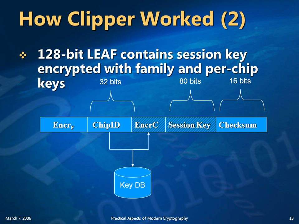 March 7, 2006Practical Aspects of Modern Cryptography18 How Clipper Worked (2)  128-bit LEAF contains session key encrypted with family and per-chip keys Encr F ChipID ChipIDChecksum Session Key EncrC 32 bits 80 bits 16 bits Key DB