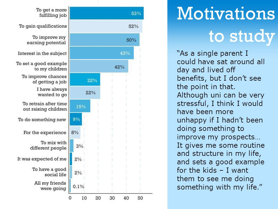 Motivations to study As a single parent I could have sat around all day and lived off benefits, but I don't see the point in that.