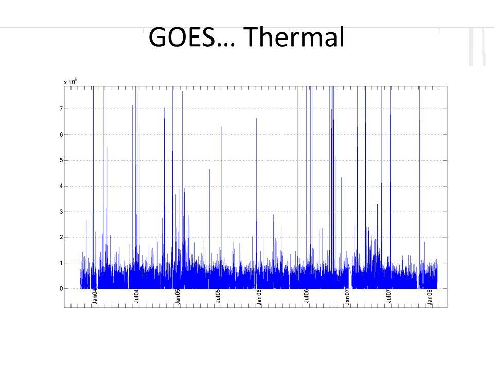 The recent (2002 – 2007) Fuego dataset